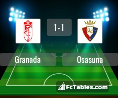 Preview image Granada - Osasuna