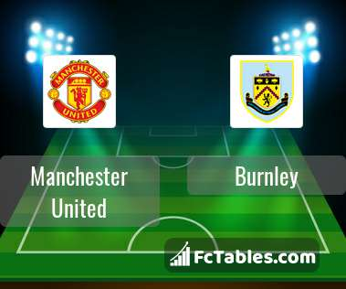 Manchester United vs Burnley H2H 22 jan 2020 Head to Head ...