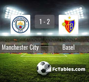 Preview image Manchester City - Basel