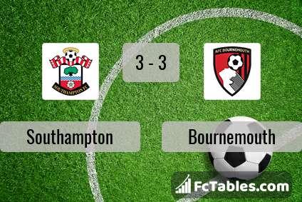 Preview image Southampton - Bournemouth