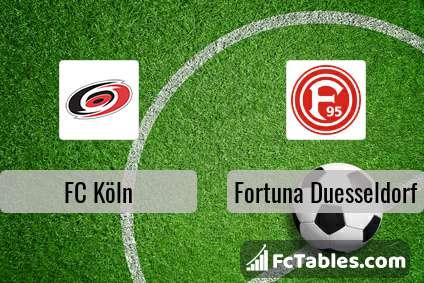 Preview image FC Köln - Fortuna Duesseldorf