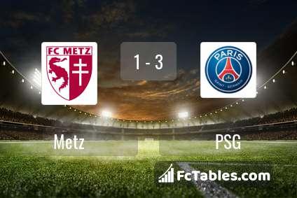 Preview image Metz - PSG