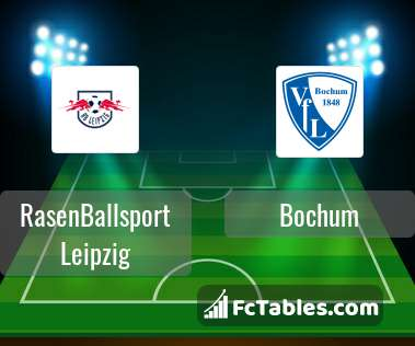Preview image RasenBallsport Leipzig - Bochum