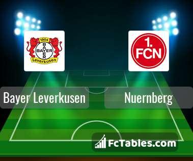 Podgląd zdjęcia Bayer Leverkusen - Nuernberg