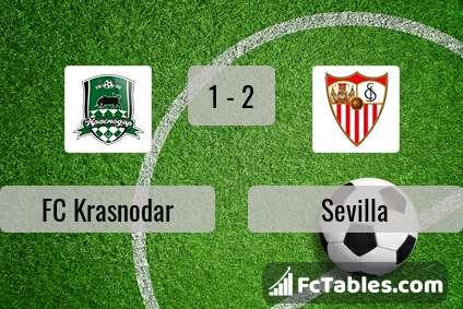 Anteprima della foto FC Krasnodar - Sevilla