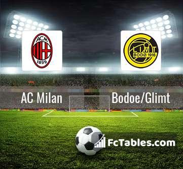 Podgląd zdjęcia AC Milan - Bodoe/Glimt