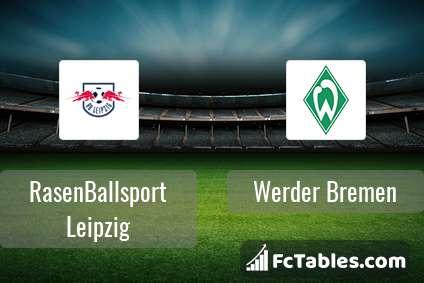 Preview image RasenBallsport Leipzig - Werder Bremen