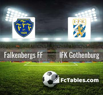 Podgląd zdjęcia Falkenbergs FF - IFK Goeteborg