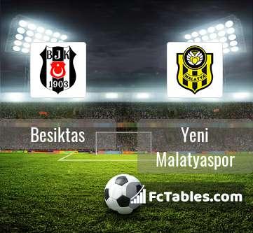 Preview image Besiktas - Yeni Malatyaspor