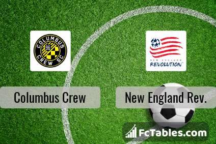 Preview image Columbus Crew - New England Rev.