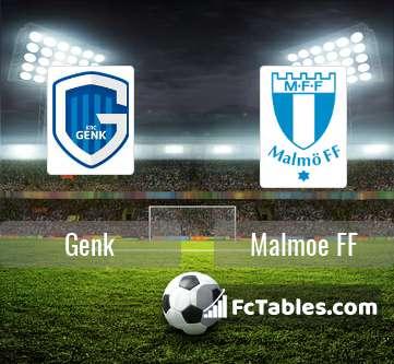 Preview image Genk - Malmoe FF
