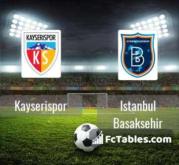 Preview image Kayserispor - Istanbul Basaksehir