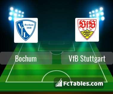 Preview image Bochum - VfB Stuttgart