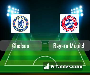 Preview image Chelsea - Bayern Munich