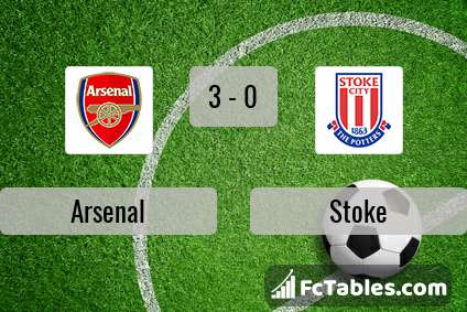 Preview image Arsenal - Stoke