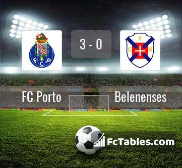 Anteprima della foto FC Porto - Belenenses