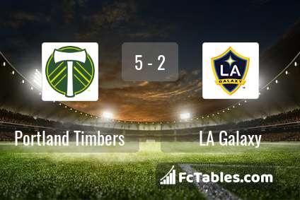 Preview image Portland Timbers - LA Galaxy