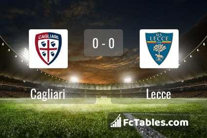 Anteprima della foto Cagliari - Lecce