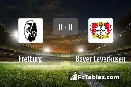 Preview image Freiburg - Bayer Leverkusen