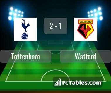 Preview image Tottenham - Watford