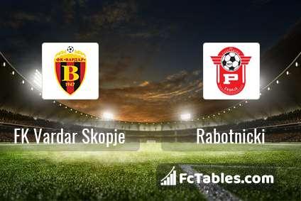 FK Vardar Skopje Rabotnicki Skopje H2H