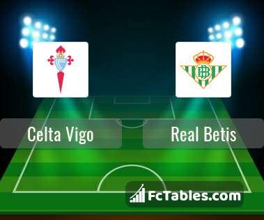 Preview image Celta Vigo - Real Betis