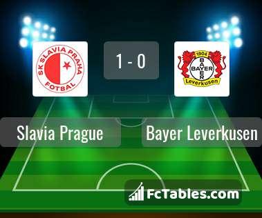 Anteprima della foto Slavia Prague - Bayer Leverkusen