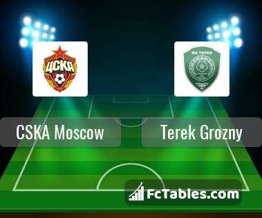 Anteprima della foto CSKA Moscow - Terek Grozny