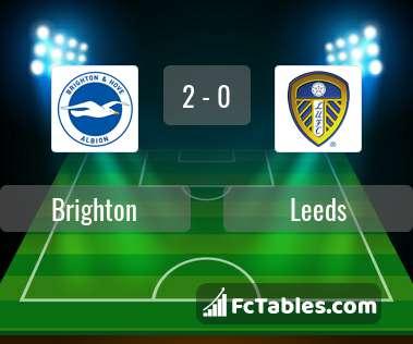 Preview image Brighton - Leeds