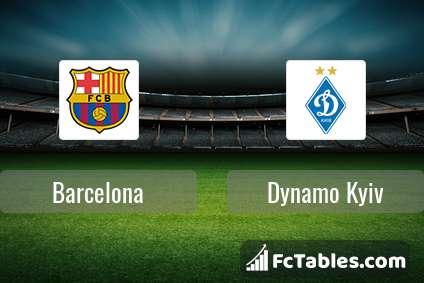 Barcelona Dynamo Kyiv H2H