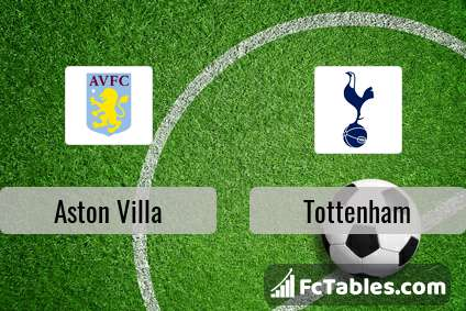 Preview image Aston Villa - Tottenham