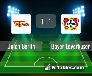 Podgląd zdjęcia Union Berlin - Bayer Leverkusen