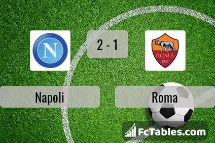 Anteprima della foto Napoli - Roma