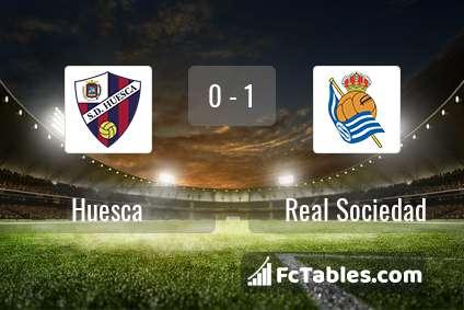 Anteprima della foto Huesca - Real Sociedad