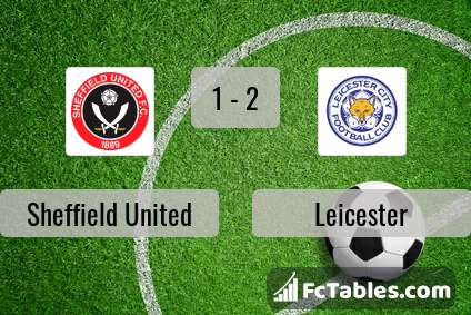 Preview image Sheffield United - Leicester