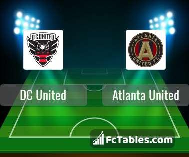 Preview image DC United - Atlanta United