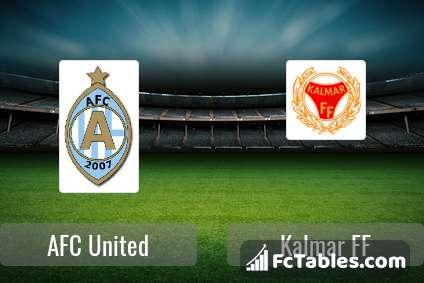 Preview image AFC United - Kalmar FF