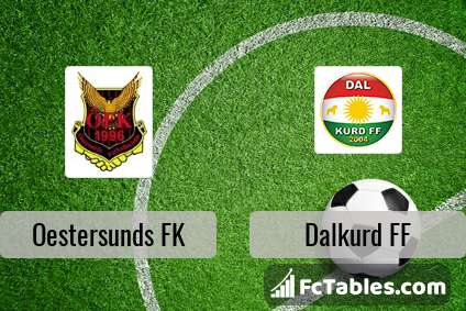 Preview image Oestersunds FK - Dalkurd FF