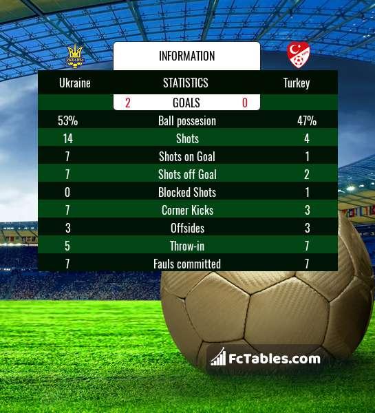 San Marino V Ukraine Betting Trends - image 4