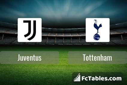 Preview image Juventus - Tottenham