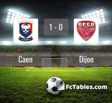 Preview image Caen - Dijon
