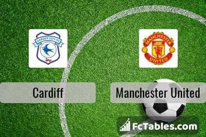 Podgląd zdjęcia Cardiff City - Manchester United