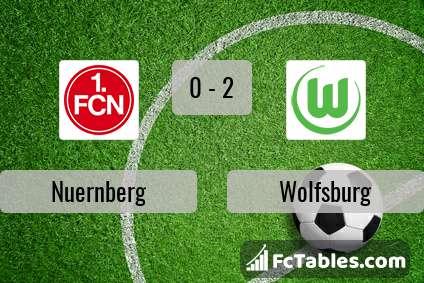 Preview image Nuernberg - Wolfsburg