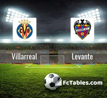 Anteprima della foto Villarreal - Levante