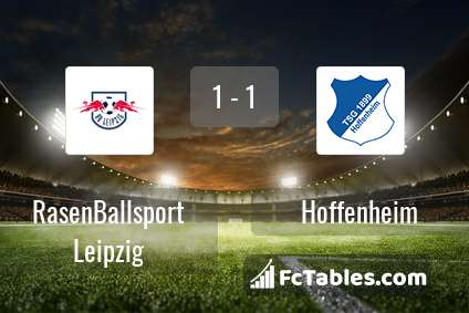 Preview image RasenBallsport Leipzig - Hoffenheim