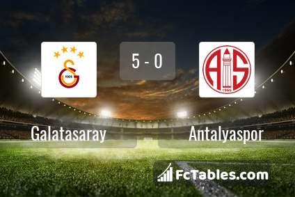 Preview image Galatasaray - Antalyaspor