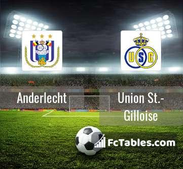 Anderlecht Bruksela Union St.-Gilloise H2H