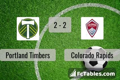 Preview image Portland Timbers - Colorado Rapids