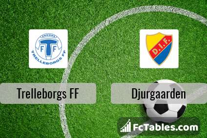 Preview image Trelleborgs FF - Djurgaarden
