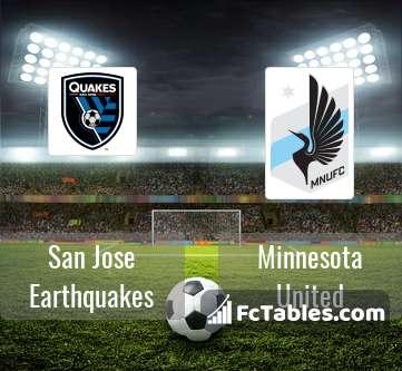 Preview image San Jose Earthquakes - Minnesota United
